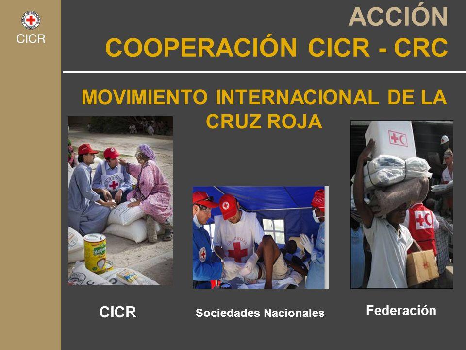 ACCIÓN COOPERACIÓN CICR - CRC MOVIMIENTO INTERNACIONAL DE LA CRUZ ROJA CICR Federación Sociedades Nacionales