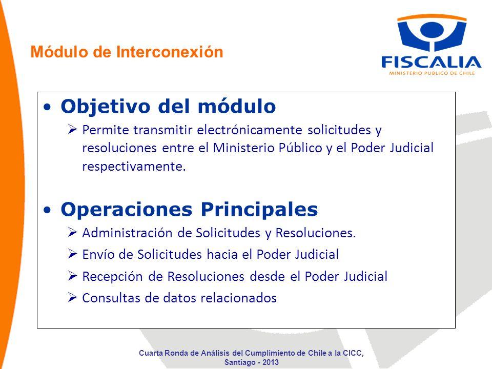 Módulo de Interconexión Objetivo del módulo Permite transmitir electrónicamente solicitudes y resoluciones entre el Ministerio Público y el Poder Judi