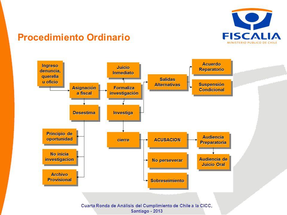 Procedimiento Ordinario Cuarta Ronda de Análisis del Cumplimiento de Chile a la CICC, Santiago - 2013
