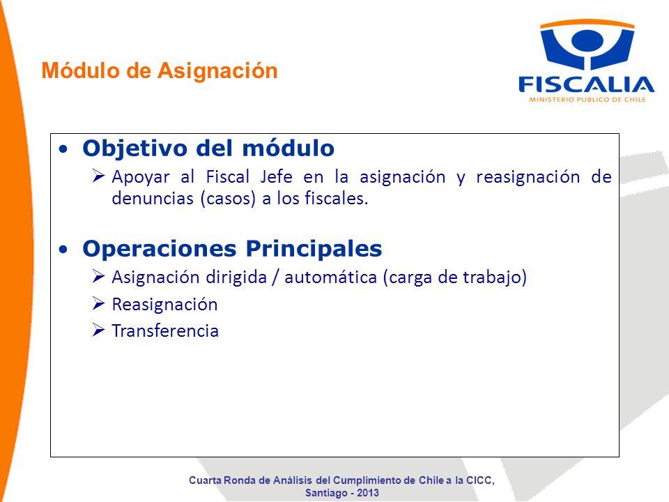 Objetivo del módulo Apoyar al Fiscal Jefe en la asignación y reasignación de denuncias (casos) a los fiscales. Operaciones Principales Asignación diri