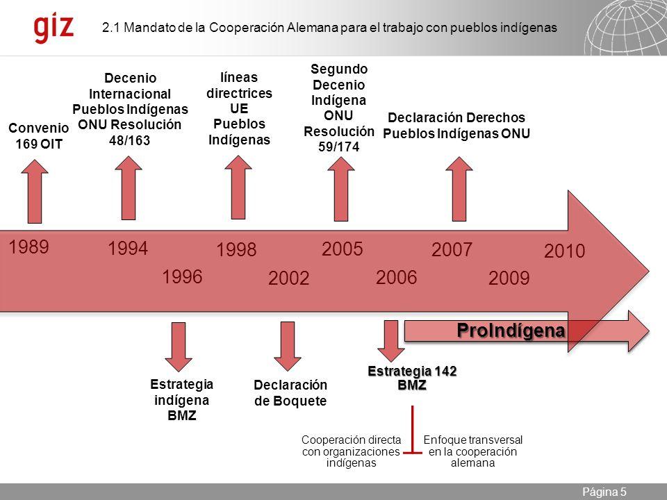 11.01.2014 Seite 5 Página 5 1989 1996 1994 2002 1998 2006 2005 2009 2007 2010 Convenio 169 OIT Decenio Internacional Pueblos Indígenas ONU Resolución