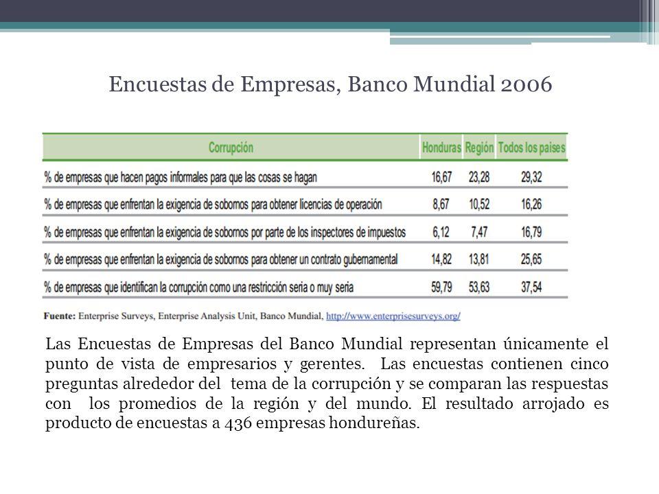 Encuestas de Empresas, Banco Mundial 2006 Las Encuestas de Empresas del Banco Mundial representan únicamente el punto de vista de empresarios y gerent