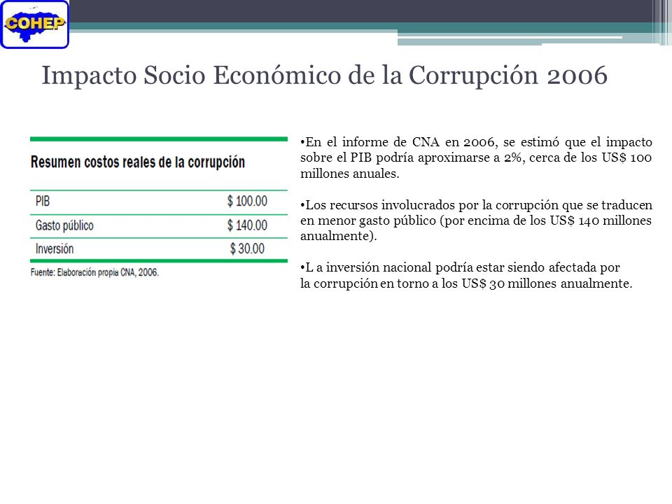 Impacto Socio Económico de la Corrupción 2006 En el informe de CNA en 2006, se estimó que el impacto sobre el PIB podría aproximarse a 2%, cerca de lo