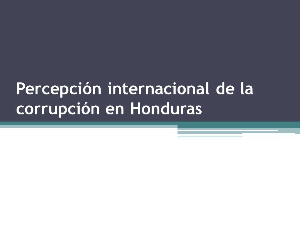 Percepción internacional de la corrupción en Honduras