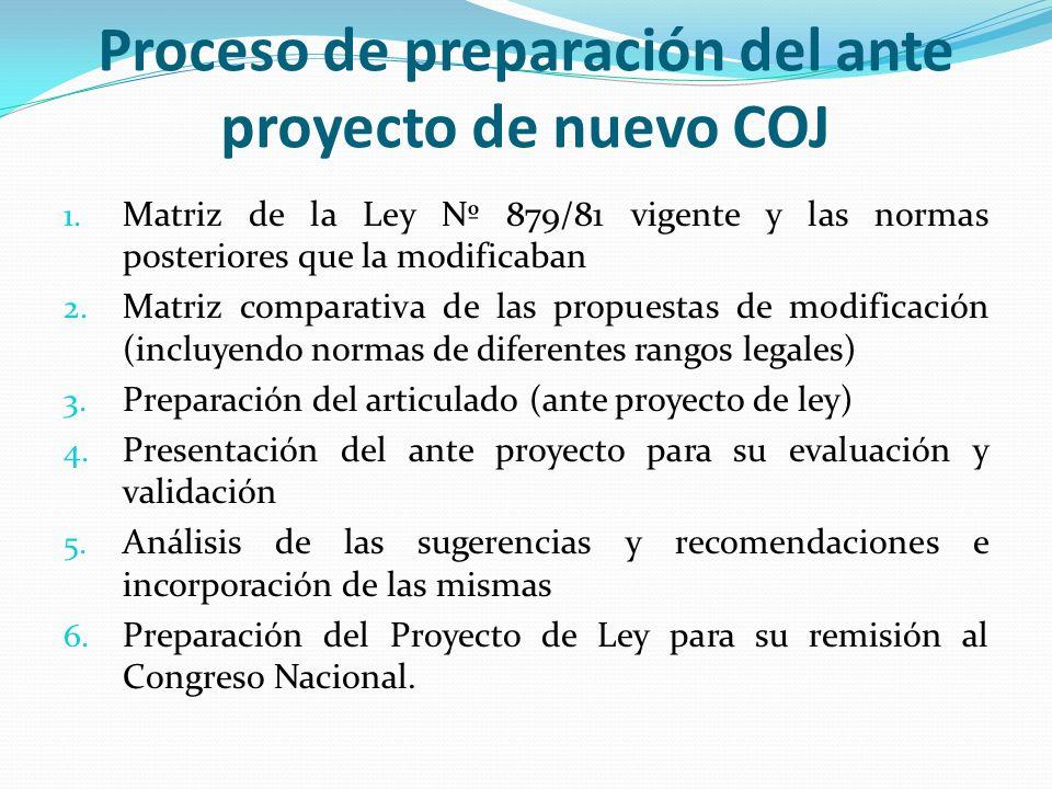 Proceso de preparación del ante proyecto de nuevo COJ 1. Matriz de la Ley Nº 879/81 vigente y las normas posteriores que la modificaban 2. Matriz comp