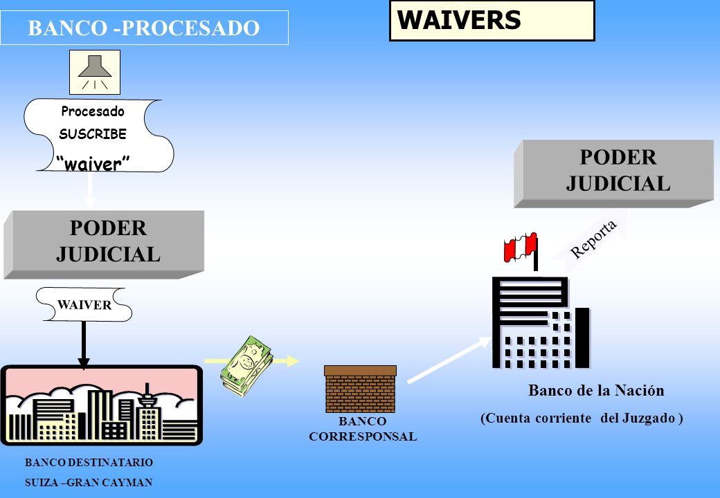 Banco Local Banco corresponsal Adeudado Dispone in c autacion PODER JUDICIAL Banco de la Nación cuenta del Juzgado