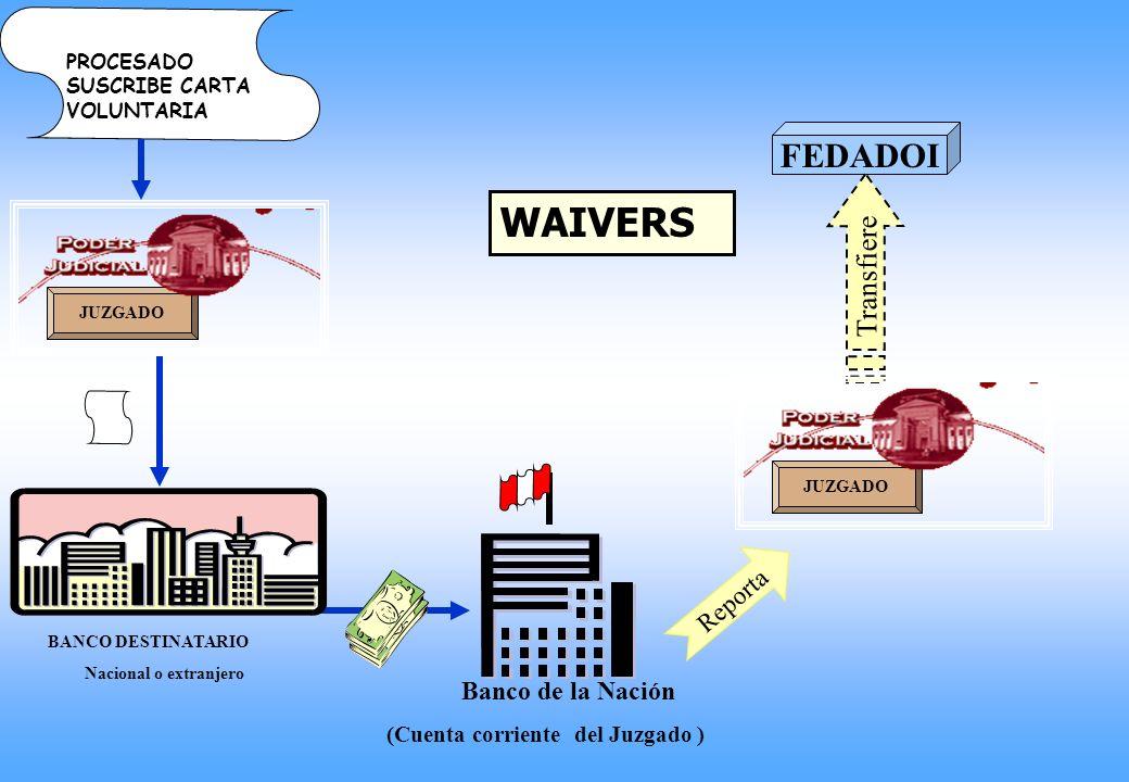 WAIVERS Procesado SUSCRIBE waiver BANCO DESTINATARIO SUIZA –GRAN CAYMAN Banco de la Nación (Cuenta corriente del Juzgado ) Reporta BANCO CORRESPONSAL