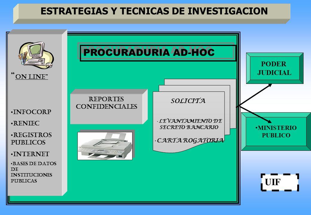 COORDINACION INTERINSTITUCIONAL MINISTERIOS CANCILLERIA CONTRALORIA INPE SUPERINTENDENCIAS (SUNAT, RENIEC,SBS,REGISTROS PUBLICOS) POLICIA ANTICORRUPCION INTERPOL DIVISION DE MIGRACIONES Y NATURALIZACION AUTORIDADES DEL EXTRANJERO PROCURADURIA AD HOC PODER JUDICIAL MINISTERIO PUBLICO CONGRESO CONSEJO NACIONAL DE LA MAGISTRATURA COLEGIOS PROFESIONALES TRIBUNAL CONSTITUCIONAL