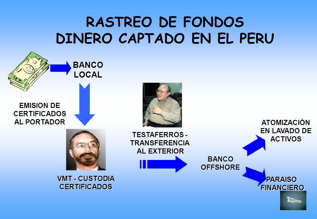 TESTAFERROS - TRANSFERENCIA AL EXTERIOR AL EXTERIOR BANCOOFFSHORE PARAISOFINANCIERO ATOMIZACIÓN EN LAVADO DE ACTIVOS BANCOLOCAL EMISION DE CERTIFICADOS AL PORTADOR VMT - CUSTODIA CERTIFICADOS RASTREO DE FONDOS DINERO CAPTADO EN EL PERU