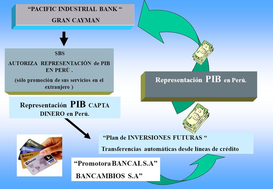 PACIFIC INDUSTRIAL BANK GRAN CAYMAN SBS AUTORIZA REPRESENTACIÓN de PIB EN PERÚ.