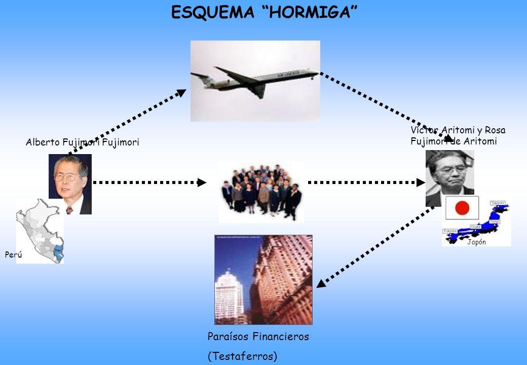 ESTRATEGIAS Y TECNICAS DE INVESTIGACION LEVANTAMIENTO de SECRETO BANCARIO PODER JUDICIAL FISCALIA NACION FISCALIA PROVINCIAL(*) SBS BANCO PROCURADURIA