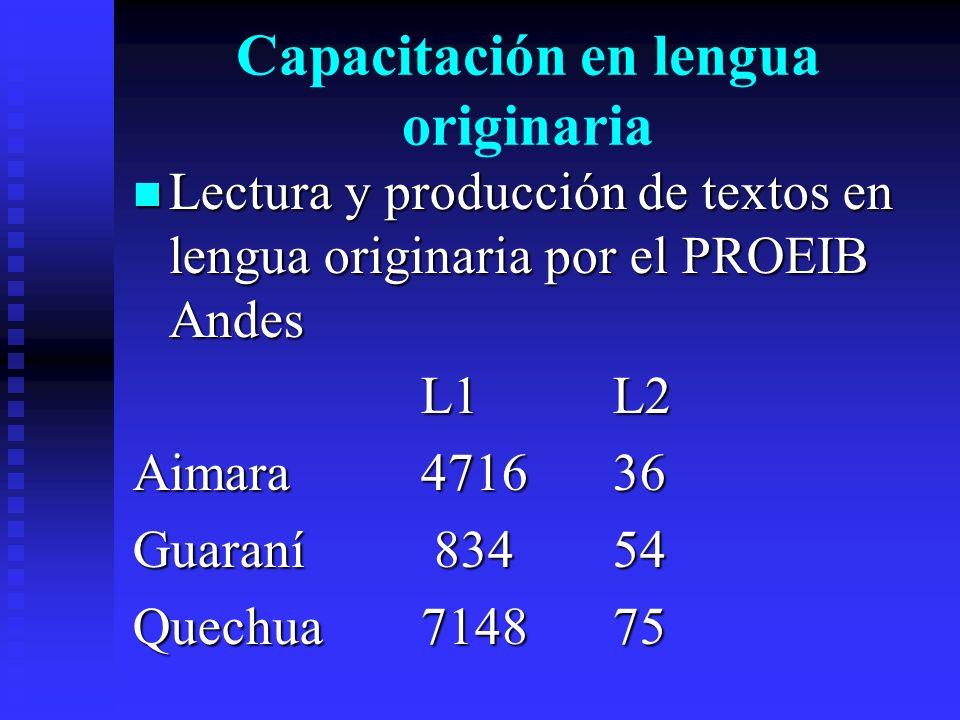 Capacitación en lengua originaria Lectura y producción de textos en lengua originaria por el PROEIB Andes Lectura y producción de textos en lengua ori