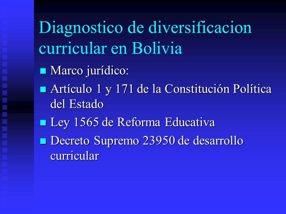Diagnostico de diversificacion curricular en Bolivia Marco jurídico: Marco jurídico: Artículo 1 y 171 de la Constitución Política del Estado Artículo