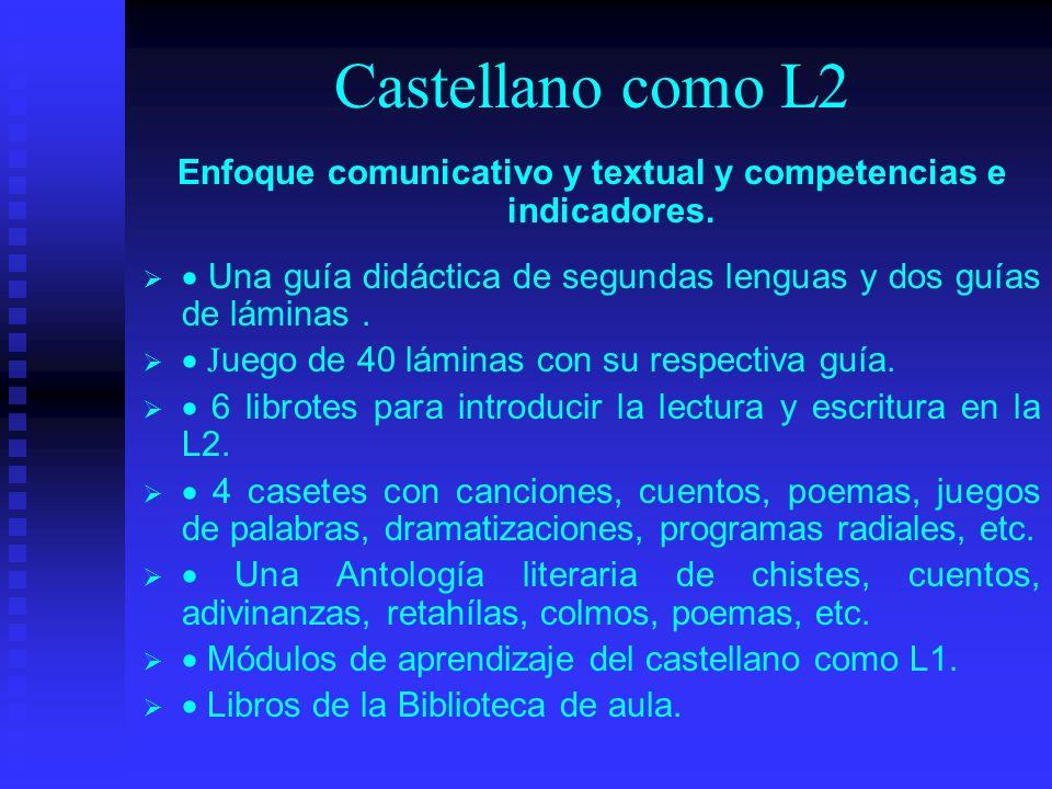 Lenguas originarias como L1 Materiales para para alumnos Módulos de Lenguaje del 1 al 8 (en 4 idiomas Módulos de Lenguaje del 1 al 8 (en 4 idiomas Módulos de Matemática del 1 al 8 (en 4 idiomas) Módulos de Matemática del 1 al 8 (en 4 idiomas) Libros de la biblioteca de aula escritos en lengua originaria monolingües y bilingües.