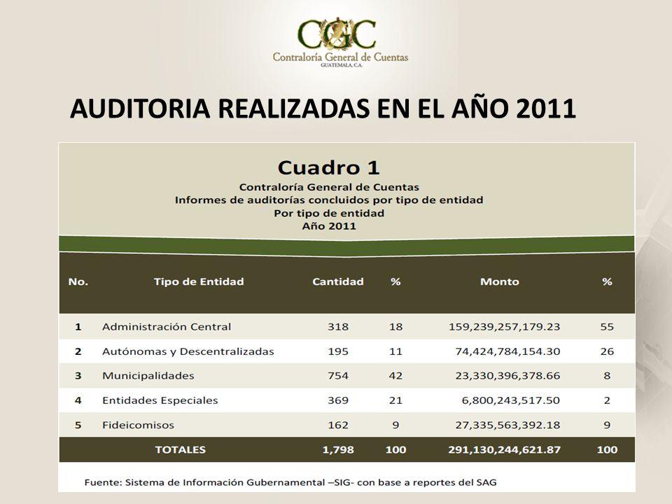 AUDITORIA REALIZADAS EN EL AÑO 2011