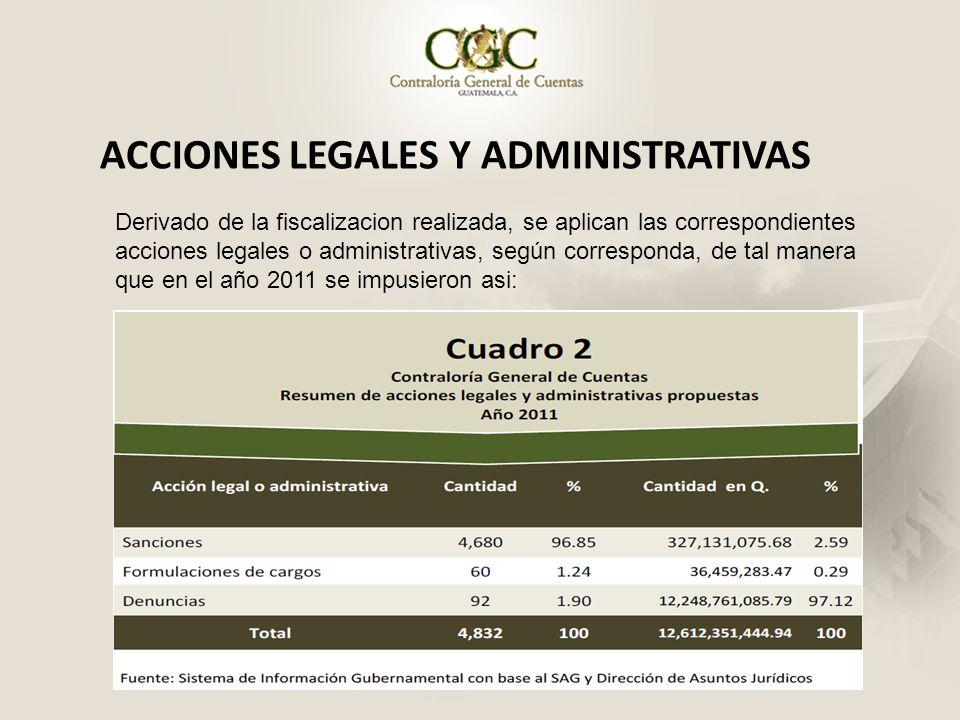ACCIONES LEGALES Y ADMINISTRATIVAS Derivado de la fiscalizacion realizada, se aplican las correspondientes acciones legales o administrativas, según c