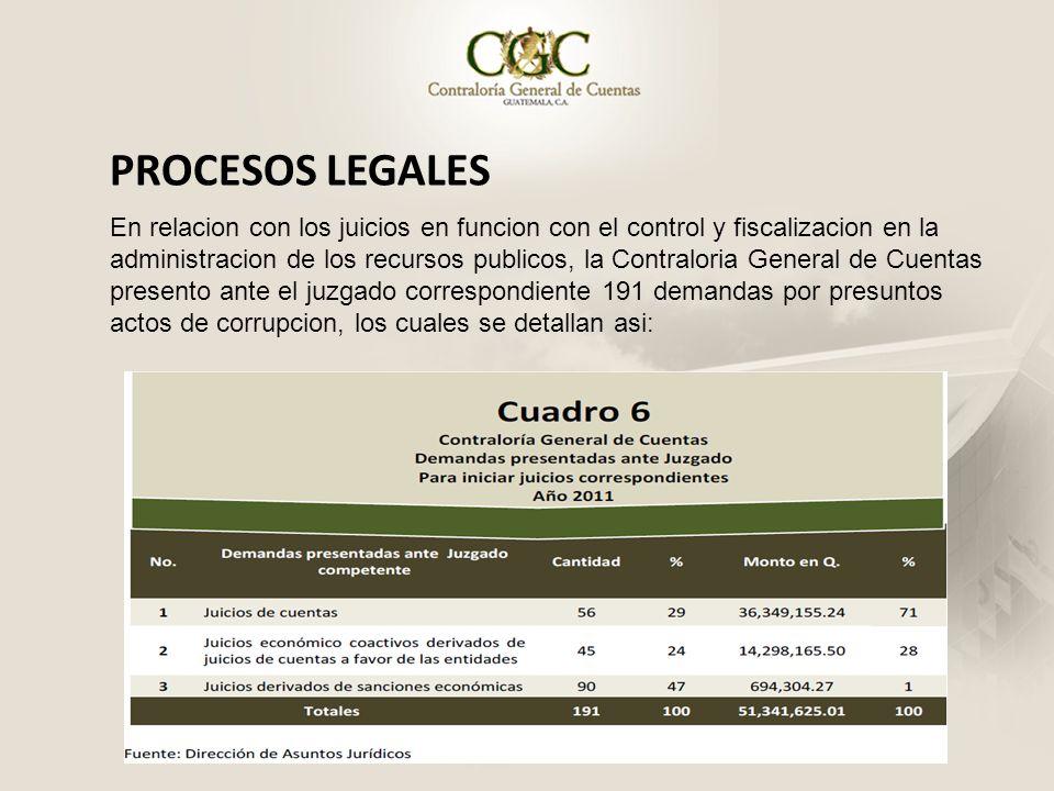 PROCESOS LEGALES En relacion con los juicios en funcion con el control y fiscalizacion en la administracion de los recursos publicos, la Contraloria G