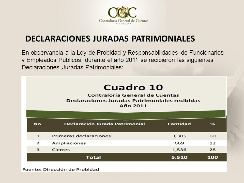 DECLARACIONES JURADAS PATRIMONIALES En observancia a la Ley de Probidad y Responsabilidades de Funcionarios y Empleados Publicos, durante el año 2011