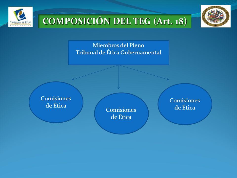 COMPOSICIÓN DEL TEG (Art. 18) Miembros del Pleno Tribunal de Ética Gubernamental Comisiones de Ética