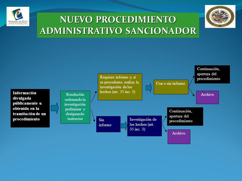 NUEVO PROCEDIMIENTO ADMINISTRATIVO SANCIONADOR Información divulgada públicamente u obtenida en la tramitación de un procedimiento Resolución ordenand