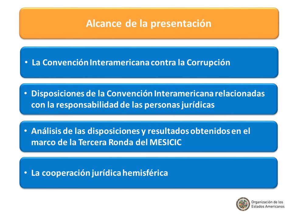 Alcance de la presentación Disposiciones de la Convención Interamericana relacionadas con la responsabilidad de las personas jurídicas Análisis de las