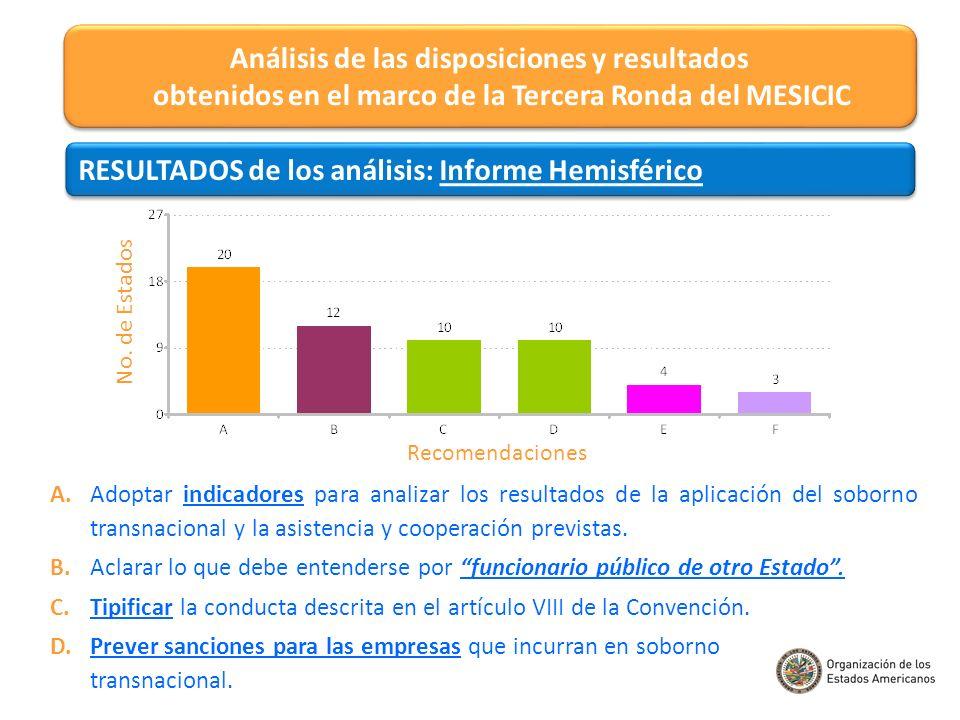 Análisis de las disposiciones y resultados obtenidos en el marco de la Tercera Ronda del MESICIC RESULTADOS de los análisis: Informe Hemisférico E.