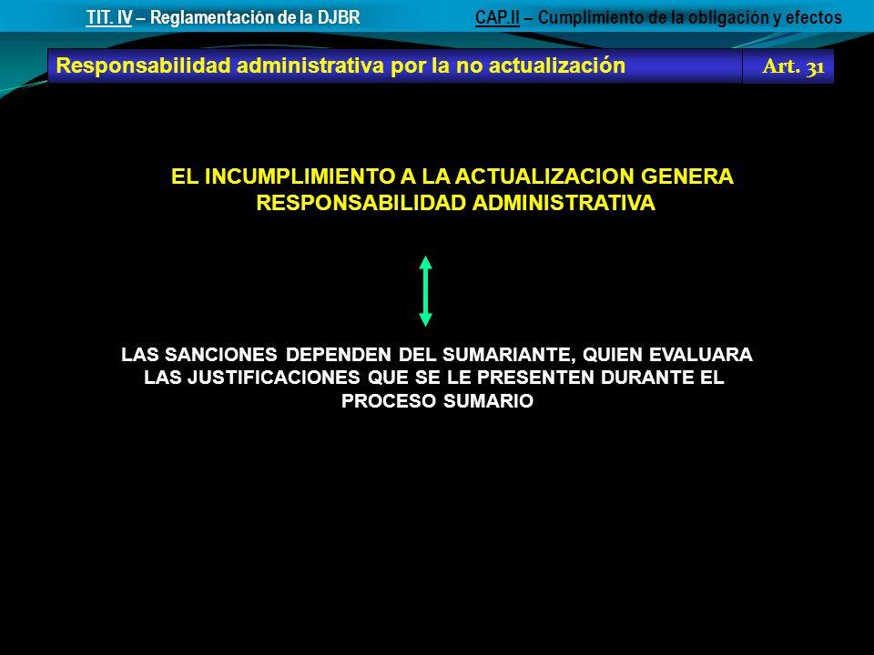 Responsabilidad administrativa por la no actualización Art. 31 CAP.II – Cumplimiento de la obligación y efectosTIT. IV – Reglamentación de la DJBR EL