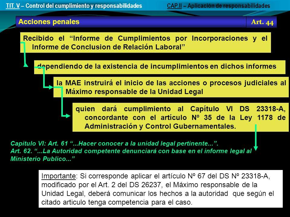 Acciones penales Art. 44 CAP.II – Aplicación de responsabilidadesTIT. V – Control del cumplimiento y responsabilidades Importante: Si corresponde apli