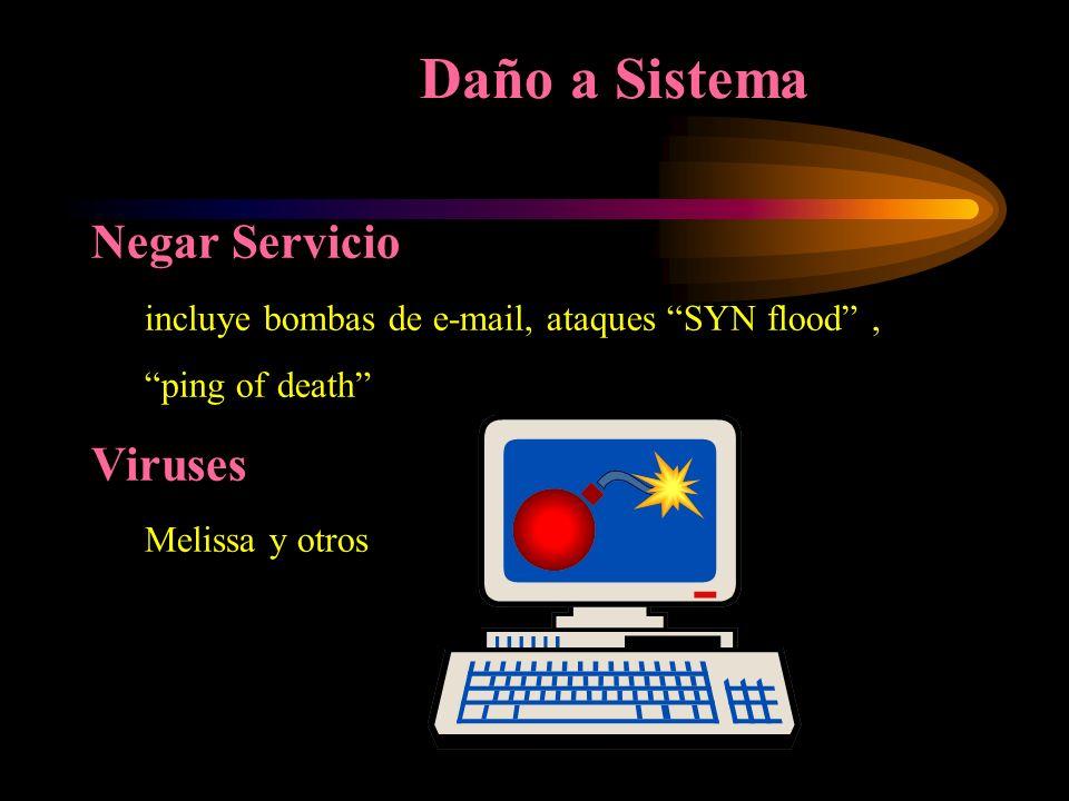 Negar Servicio incluye bombas de e-mail, ataques SYN flood, ping of death Viruses Melissa y otros