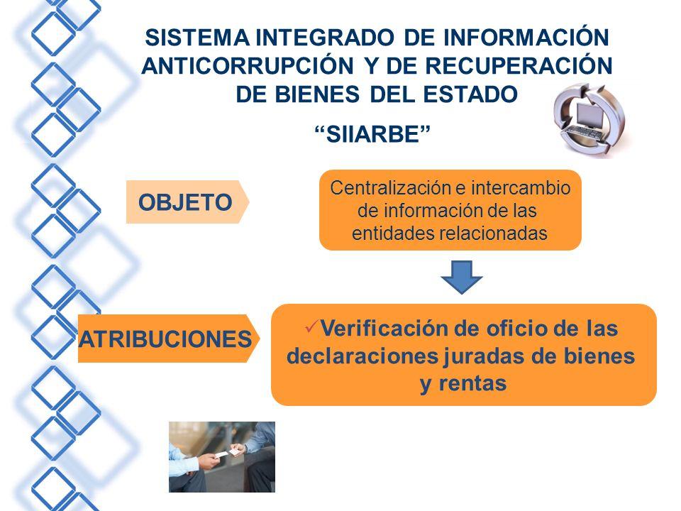 OBJETO Centralización e intercambio de información de las entidades relacionadas ATRIBUCIONES Verificación de oficio de las declaraciones juradas de b