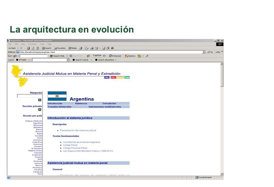 La arquitectura en evolución