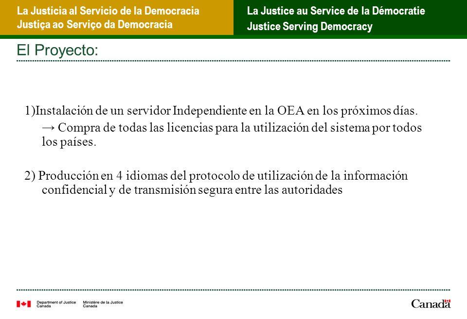 La Justicia al Servicio de la Democracia Justiça ao Serviço da Democracia La Justice au Service de la Démocratie Justice Serving Democracy El Proyecto: 1)Instalación de un servidor Independiente en la OEA en los próximos días.