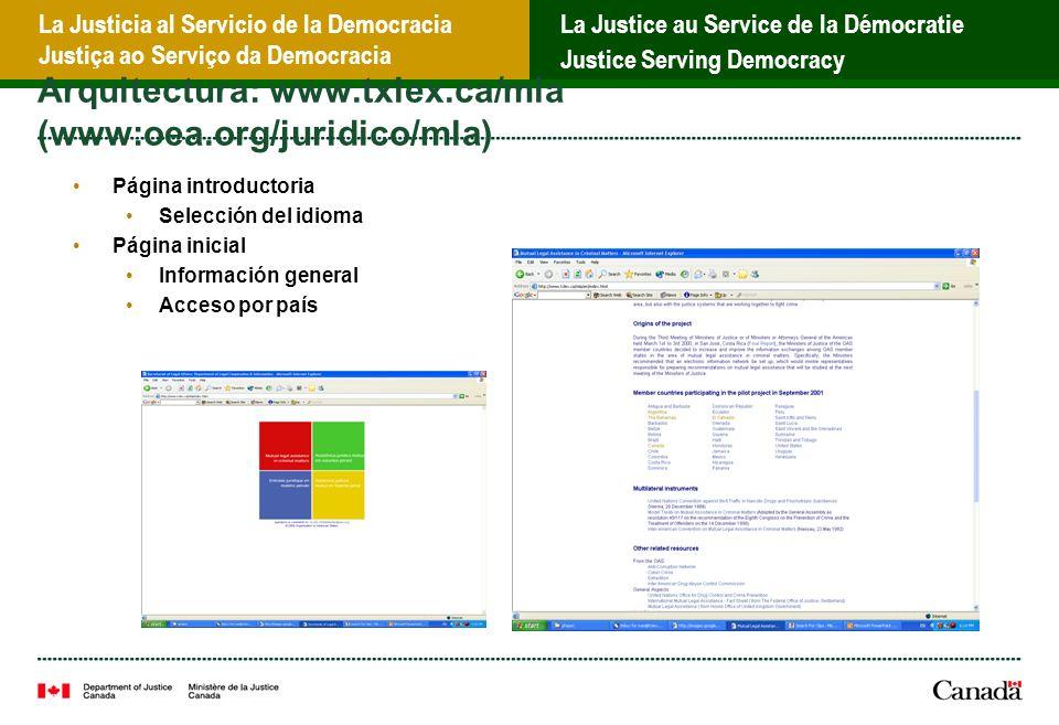 La Justicia al Servicio de la Democracia Justiça ao Serviço da Democracia La Justice au Service de la Démocratie Justice Serving Democracy Sección privada