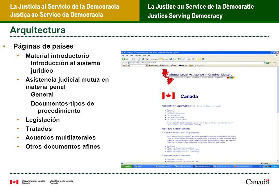 La Justicia al Servicio de la Democracia Justiça ao Serviço da Democracia La Justice au Service de la Démocratie Justice Serving Democracy Secci ó n privada