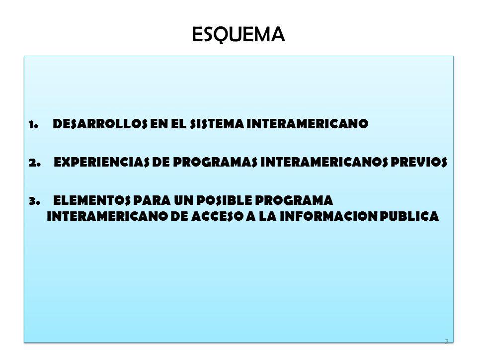 ESQUEMA 1.DESARROLLOS EN EL SISTEMA INTERAMERICANO 2.