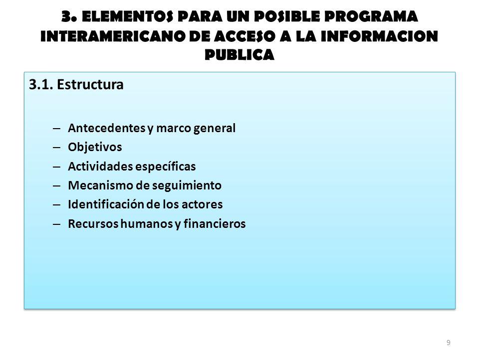 3. ELEMENTOS PARA UN POSIBLE PROGRAMA INTERAMERICANO DE ACCESO A LA INFORMACION PUBLICA 3.1.