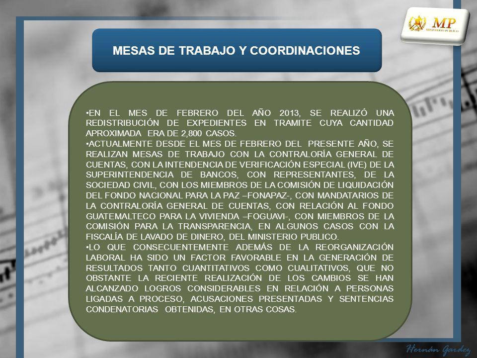 MESAS DE TRABAJO Y COORDINACIONES Hernán Gardez EN EL MES DE FEBRERO DEL AÑO 2013, SE REALIZÓ UNA REDISTRIBUCIÓN DE EXPEDIENTES EN TRAMITE CUYA CANTIDAD APROXIMADA ERA DE 2,800 CASOS.