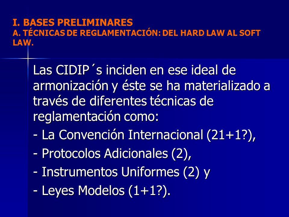 I. BASES PRELIMINARES A. TÉCNICAS DE REGLAMENTACIÓN: DEL HARD LAW AL SOFT LAW. Las CIDIP´s inciden en ese ideal de armonización y éste se ha materiali