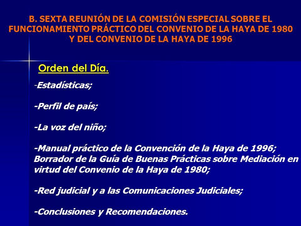 Orden del Día. -Estadísticas; -Perfil de país; -La voz del niño; -Manual práctico de la Convención de la Haya de 1996; Borrador de la Guía de Buenas P