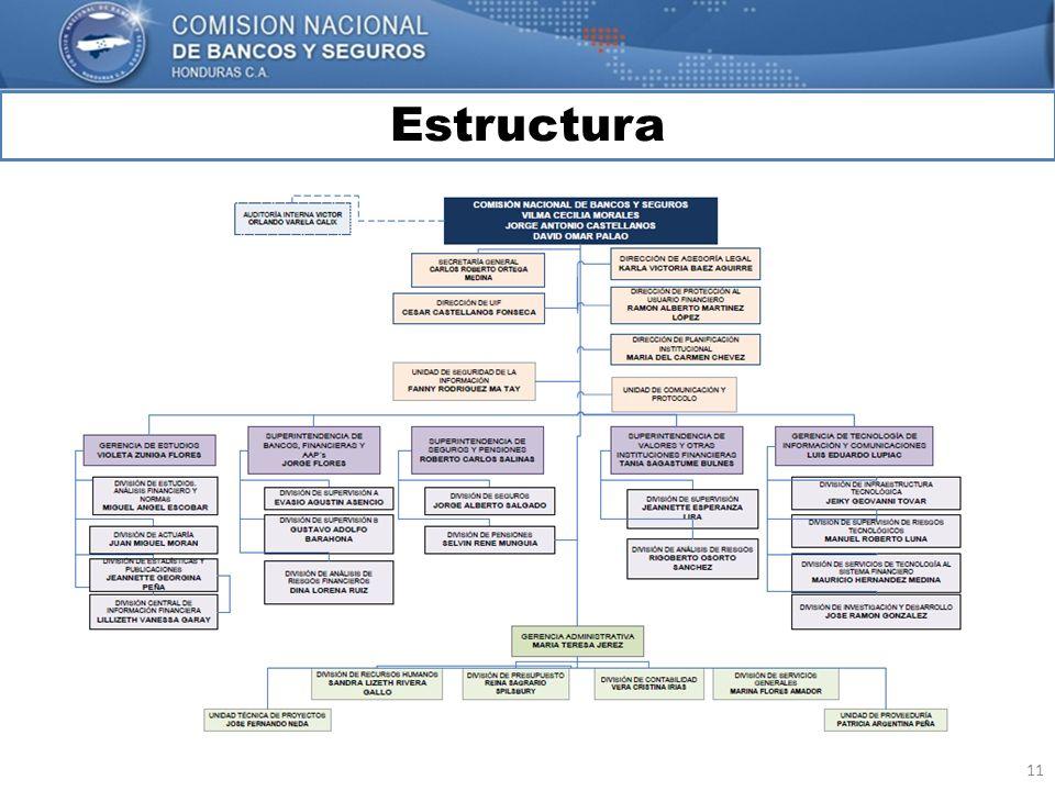 11 Estructura