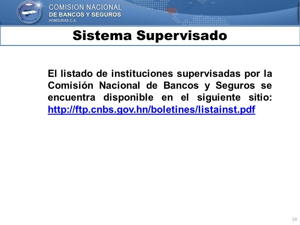 14 Sistema Supervisado MARCO INTERNACIONAL El listado de instituciones supervisadas por la Comisión Nacional de Bancos y Seguros se encuentra disponib