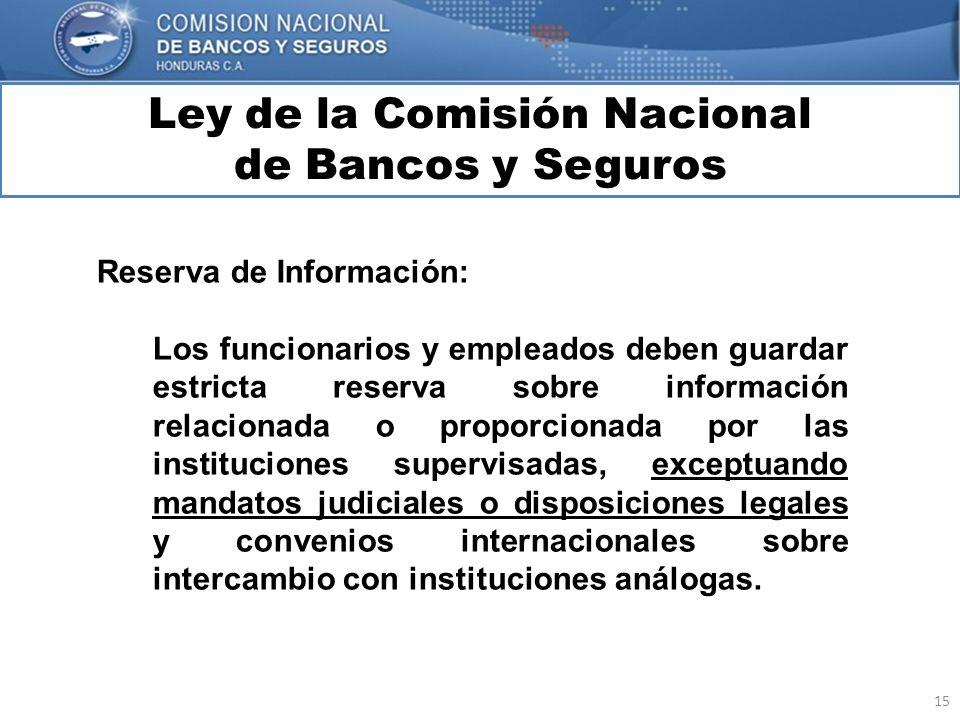 15 Ley de la Comisión Nacional de Bancos y Seguros MARCO INTERNACIONAL Reserva de Información: Los funcionarios y empleados deben guardar estricta res