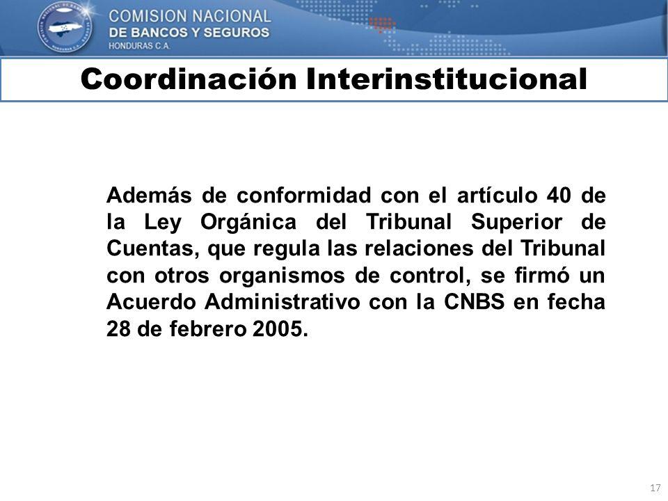 17 Coordinación Interinstitucional MARCO INTERNACIONAL Además de conformidad con el artículo 40 de la Ley Orgánica del Tribunal Superior de Cuentas, q