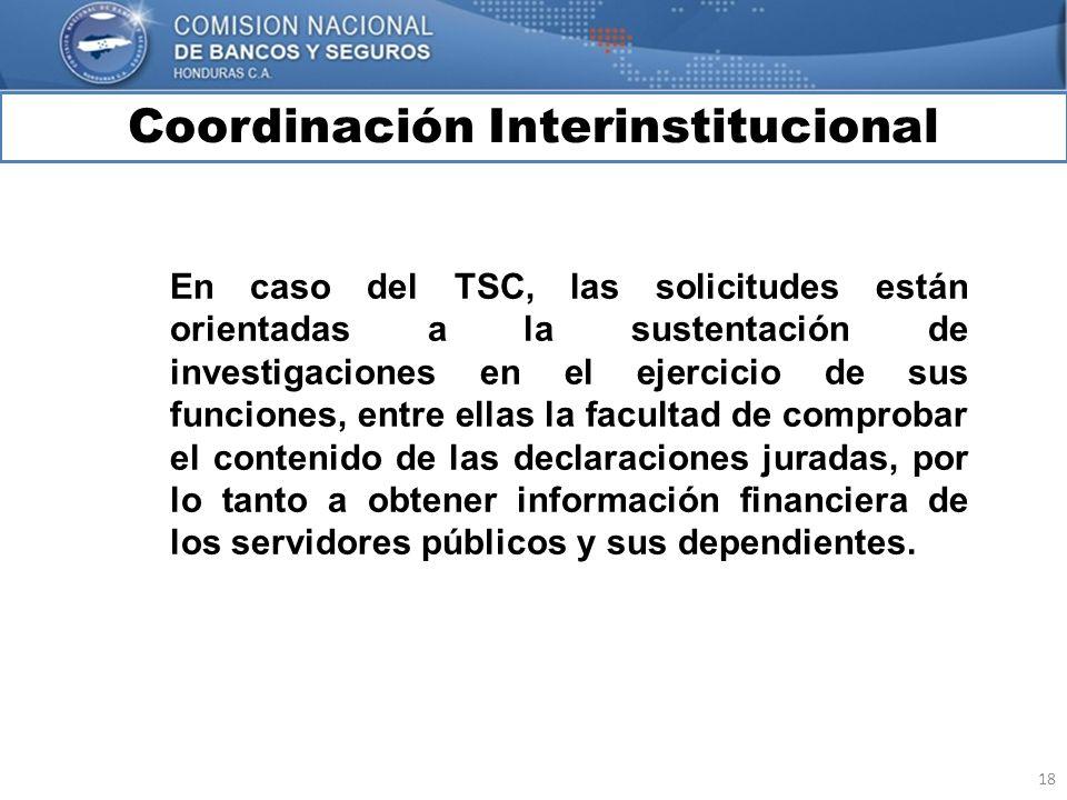 18 Coordinación Interinstitucional MARCO INTERNACIONAL En caso del TSC, las solicitudes están orientadas a la sustentación de investigaciones en el ej
