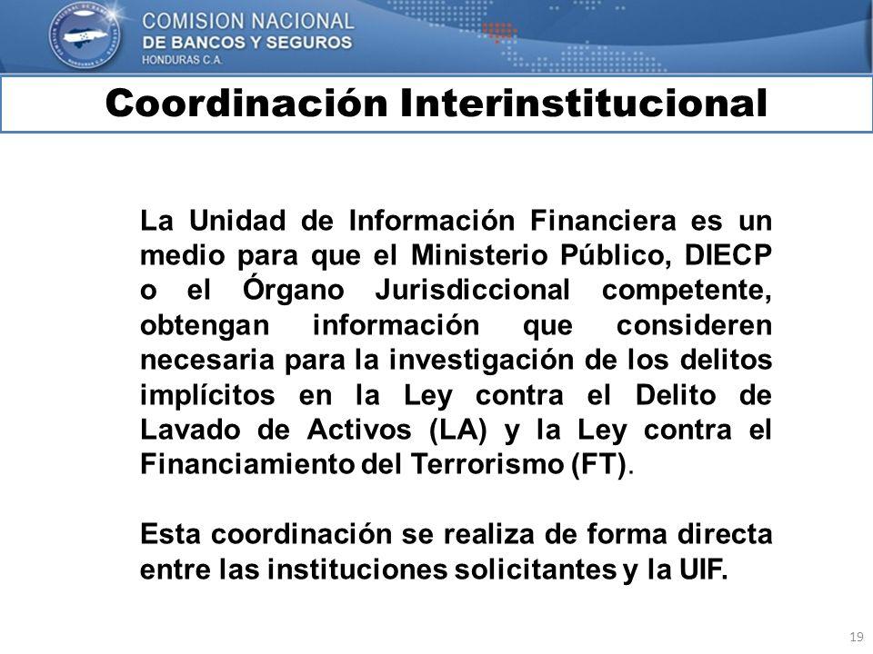 19 Coordinación Interinstitucional MARCO INTERNACIONAL La Unidad de Información Financiera es un medio para que el Ministerio Público, DIECP o el Órga