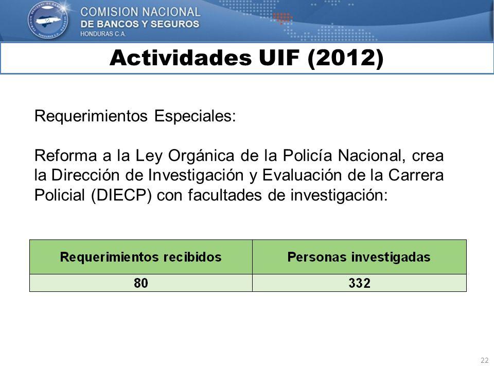 22 Actividades UIF (2012) MARCO INTERNACIONAL Requerimientos Especiales: Reforma a la Ley Orgánica de la Policía Nacional, crea la Dirección de Invest
