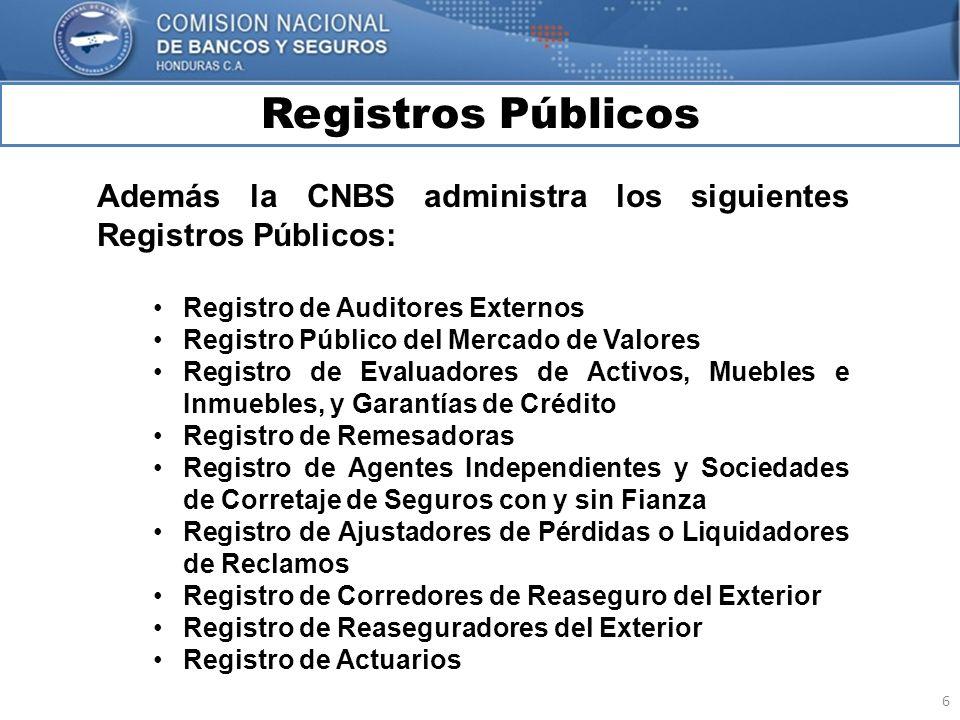 6 Registros Públicos MARCO INTERNACIONAL Además la CNBS administra los siguientes Registros Públicos: Registro de Auditores Externos Registro Público