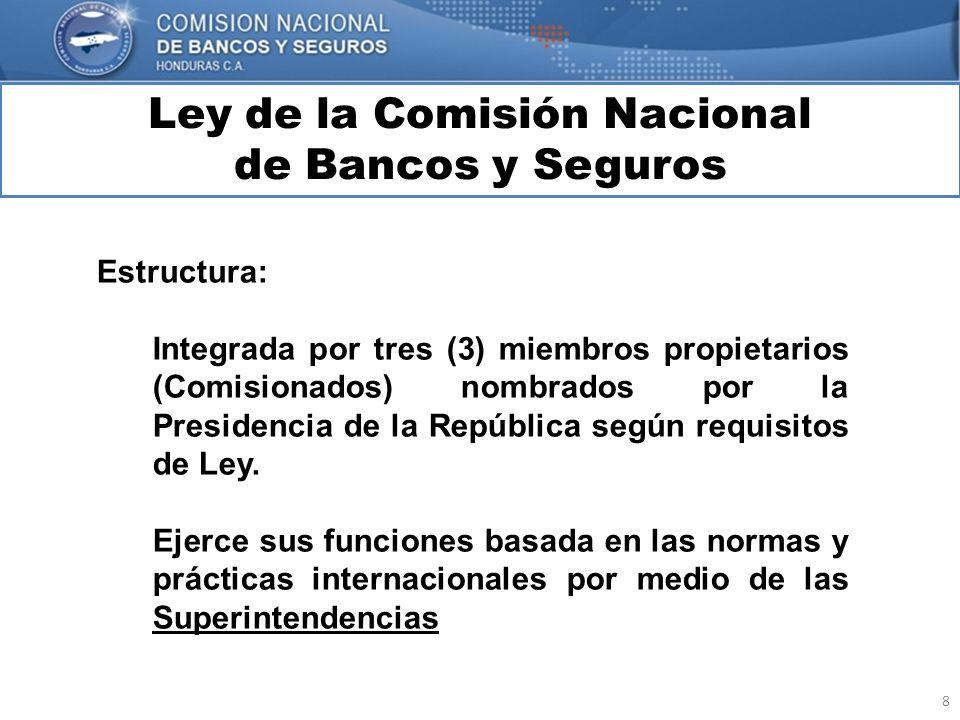 8 Ley de la Comisión Nacional de Bancos y Seguros MARCO INTERNACIONAL Estructura: Integrada por tres (3) miembros propietarios (Comisionados) nombrado