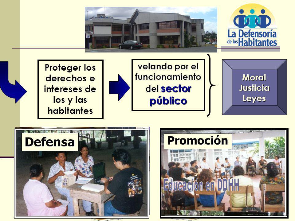 Además, deberá promocionar y divulgar los derechos de los habitantes (Art.1) Promoción Defensa Promoción Defensa Defensa Promoción velando por el func