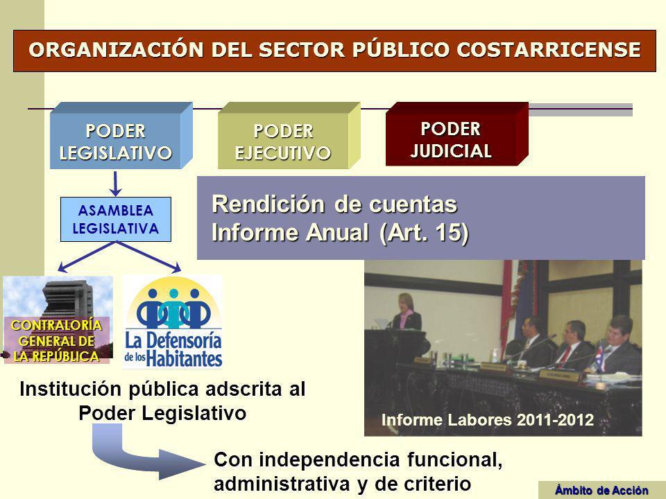 CONTRALORÍA GENERAL DE LA REPÚBLICA PODER EJECUTIVO PODER LEGISLATIVO PODER JUDICIAL ORGANIZACIÓN DEL SECTOR PÚBLICO COSTARRICENSE ORGANIZACIÓN DEL SECTOR PÚBLICO COSTARRICENSE ASAMBLEA LEGISLATIVA DEFENSORIA DE LOS HABITANTES Institución pública adscrita al Poder Legislativo Con independencia funcional, administrativa y de criterio Rendición de cuentas Informe Anual (Art.